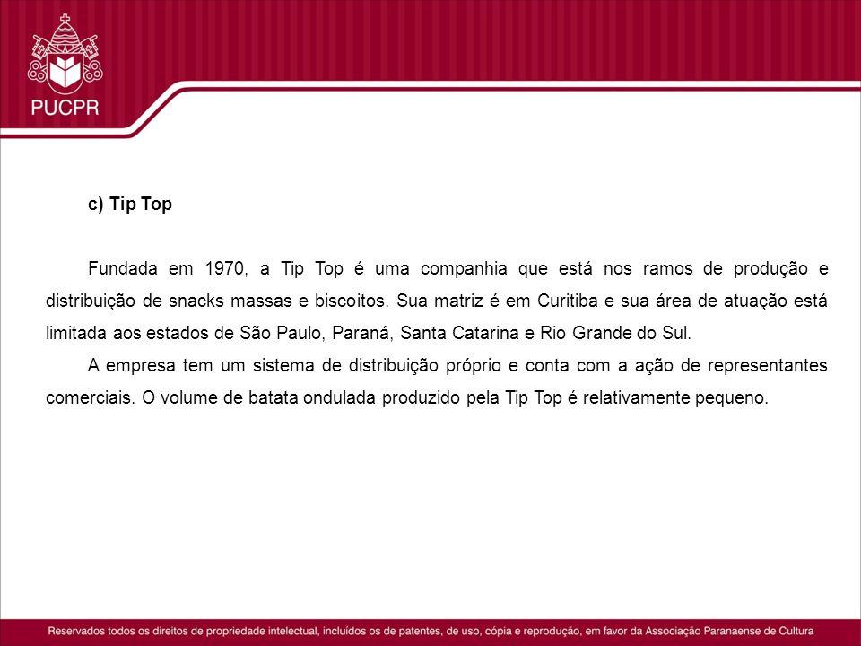 c) Tip Top Fundada em 1970, a Tip Top é uma companhia que está nos ramos de produção e distribuição de snacks massas e biscoitos. Sua matriz é em Curi