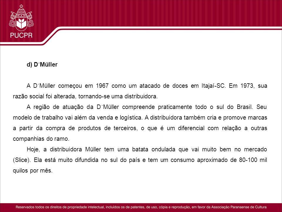 d) D´Müller A D´Müller começou em 1967 como um atacado de doces em Itajaí-SC. Em 1973, sua razão social foi alterada, tornando-se uma distribuidora. A
