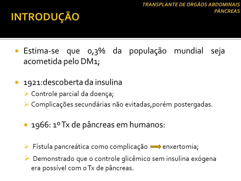 Brasil: Curva de Sobrevida do Enxerto( TS Pâncreas/Rim) 1995-2004 Causas de perdas do Pâncreas: 1)Óbito do Paciente (49%) 2)Trombose(20 %) 3)Imunológica(8%) 4)Fístula(4%) 5)Infecção(3%) 1 ano 3 anos 5 anos 65,6% 79,1% 63,7% Registro Internacional( UNOS)1995-2004