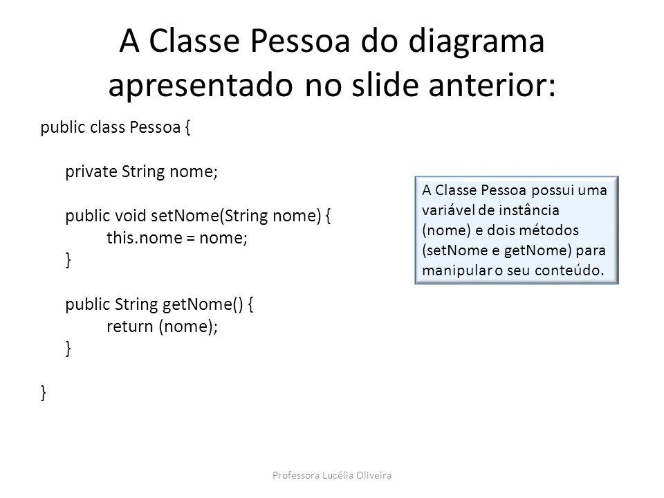 Classes PessoaFisica e PessoaJuridica public class PessoaFisica extends Pessoa { private String rg; public void setRg(String rg) { this.rg = rg; } public String getRg() { return (rg); } public class PessoaJuridica extends Pessoa { private String cnpj; public void setCnpj(String cnpj) { this.cnpj = cnpj; } public String getCnpj() { return (cnpj); } Professora Lucélia Oliveira As Classes PessoaFisica e PessoaJuridica estendem a funcionalidade da classe Pessoa adicionando uma variável em cada e dois métodos.