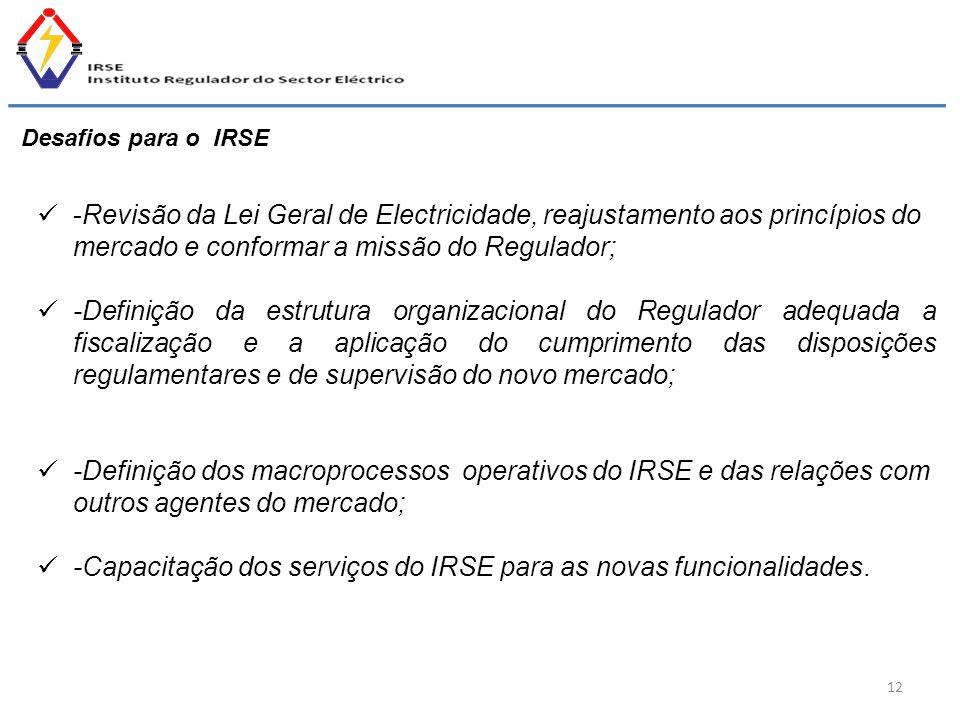 12 Desafios para o IRSE -Revisão da Lei Geral de Electricidade, reajustamento aos princípios do mercado e conformar a missão do Regulador; -Definição