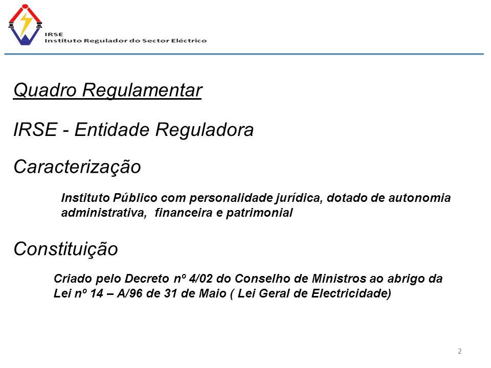22 Instituto Público com personalidade jurídica, dotado de autonomia administrativa, financeira e patrimonial Criado pelo Decreto nº 4/02 do Conselho