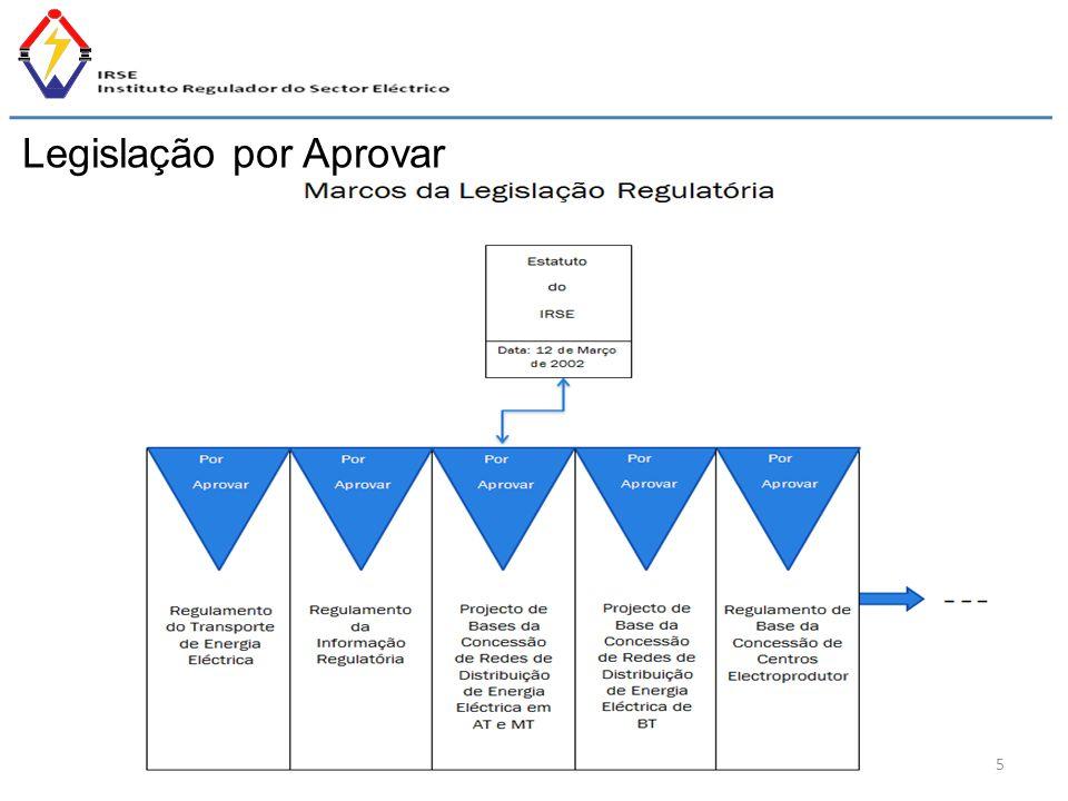 5 Legislação por Aprovar