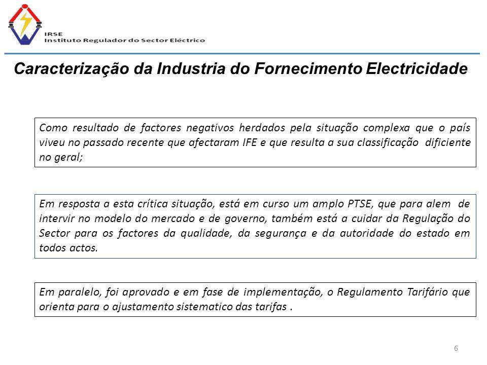 6 Caracterização da Industria do Fornecimento Electricidade Como resultado de factores negativos herdados pela situação complexa que o país viveu no p