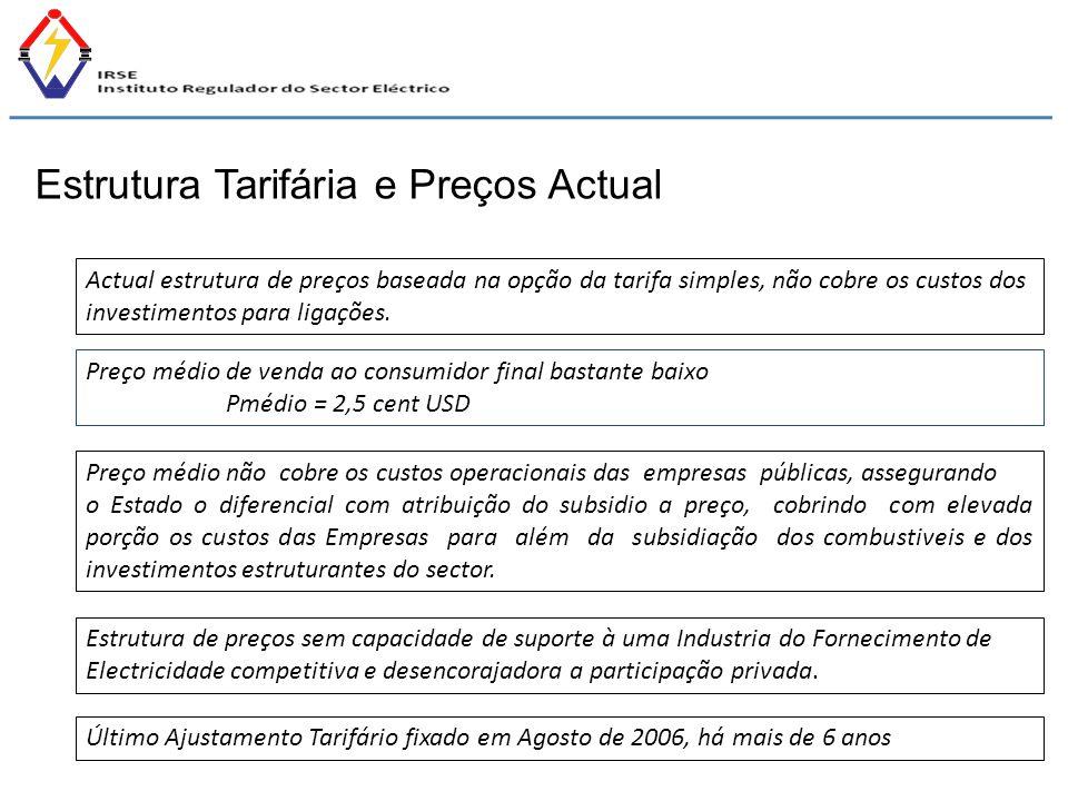 Estrutura Tarifária e Preços Actual Actual estrutura de preços baseada na opção da tarifa simples, não cobre os custos dos investimentos para ligações