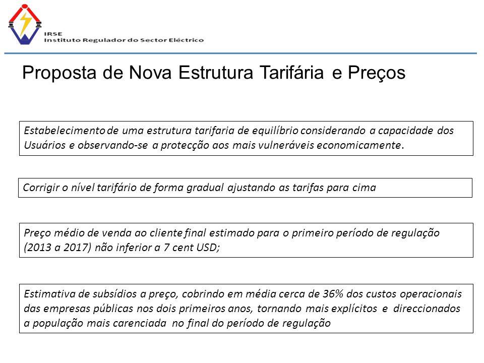 Proposta de Nova Estrutura Tarifária e Preços Estabelecimento de uma estrutura tarifaria de equilíbrio considerando a capacidade dos Usuários e observ