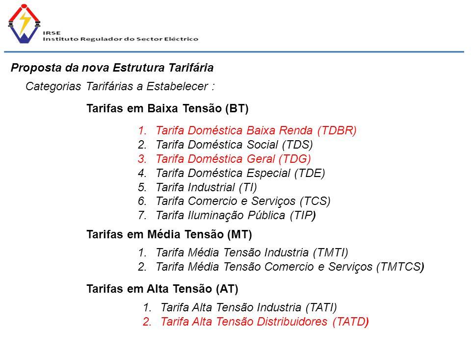 Categorias Tarifárias a Estabelecer : Proposta da nova Estrutura Tarifária Tarifas em Baixa Tensão (BT) 1.Tarifa Doméstica Baixa Renda (TDBR) 2.Tarifa