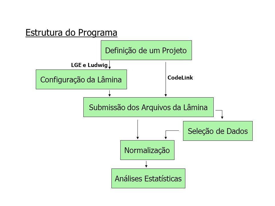 Estrutura do Programa Submissão dos Arquivos da Lâmina Seleção de Dados Normalização Análises Estatísticas Definição de um Projeto Configuração da Lâmina LGE e Ludwig CodeLink