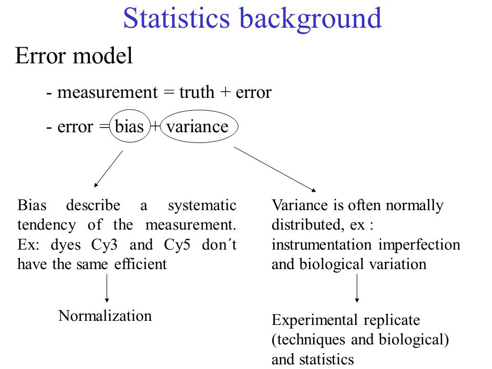 - measurement = truth + error - error = bias + variance Error model Normalization Experimental replicate (techniques and biological) and statistics Bias describe a systematic tendency of the measurement.