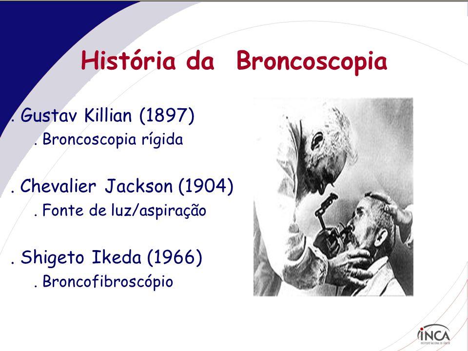 História da Broncoscopia.Gustav Killian (1897). Broncoscopia rígida.