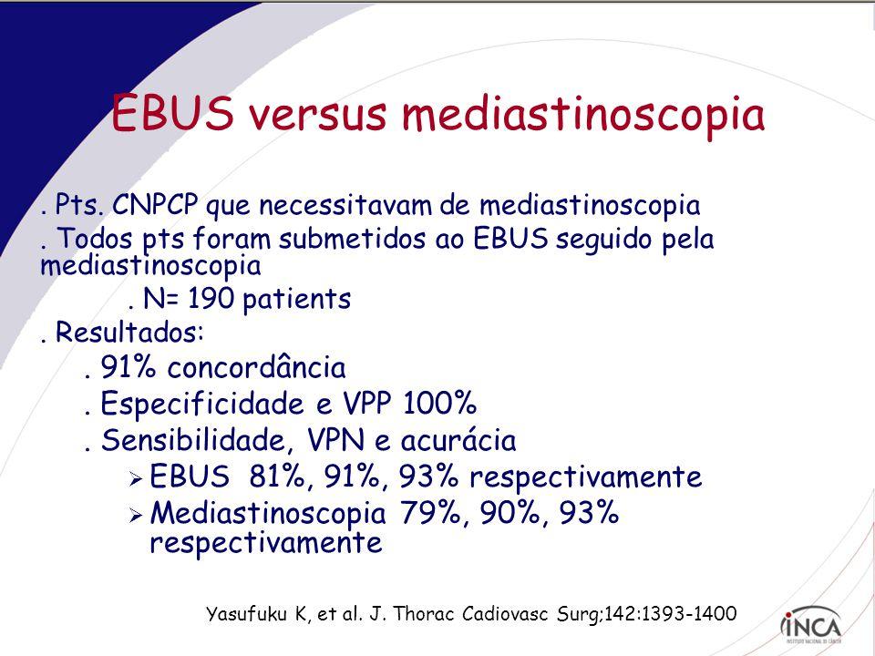 EBUS versus mediastinoscopia.Pts. CNPCP que necessitavam de mediastinoscopia.