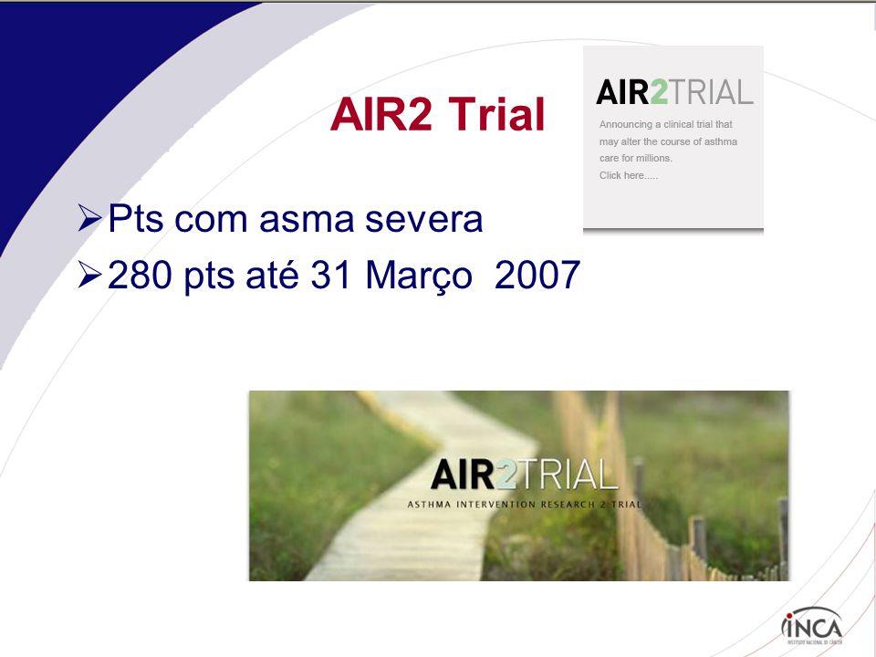 AIR2 Trial  Pts com asma severa  280 pts até 31 Março 2007