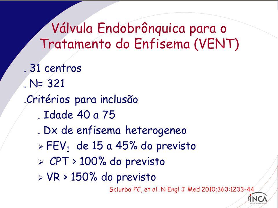 Válvula Endobrônquica para o Tratamento do Enfisema (VENT).