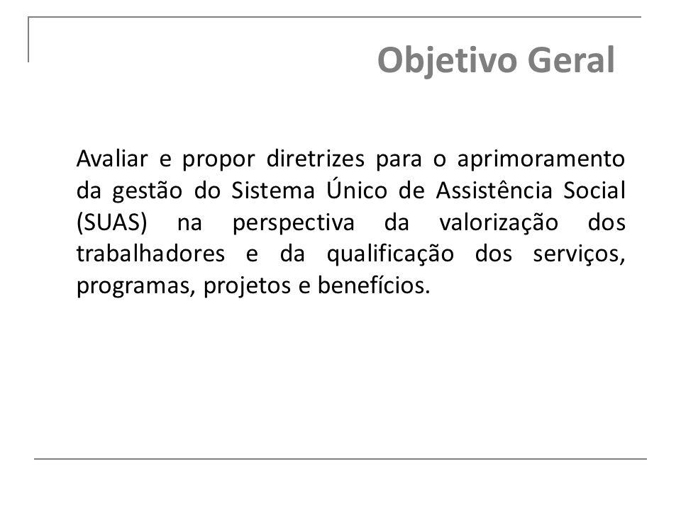 Avaliar e propor diretrizes para o aprimoramento da gestão do Sistema Único de Assistência Social (SUAS) na perspectiva da valorização dos trabalhador