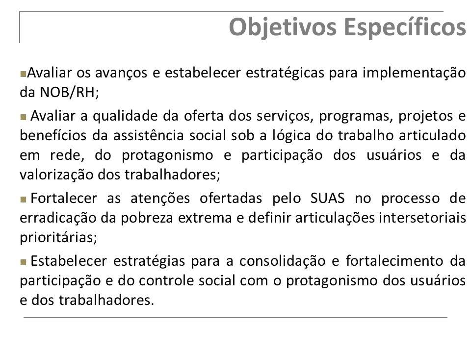 Objetivos Específicos Avaliar os avanços e estabelecer estratégicas para implementação da NOB/RH; Avaliar a qualidade da oferta dos serviços, programa