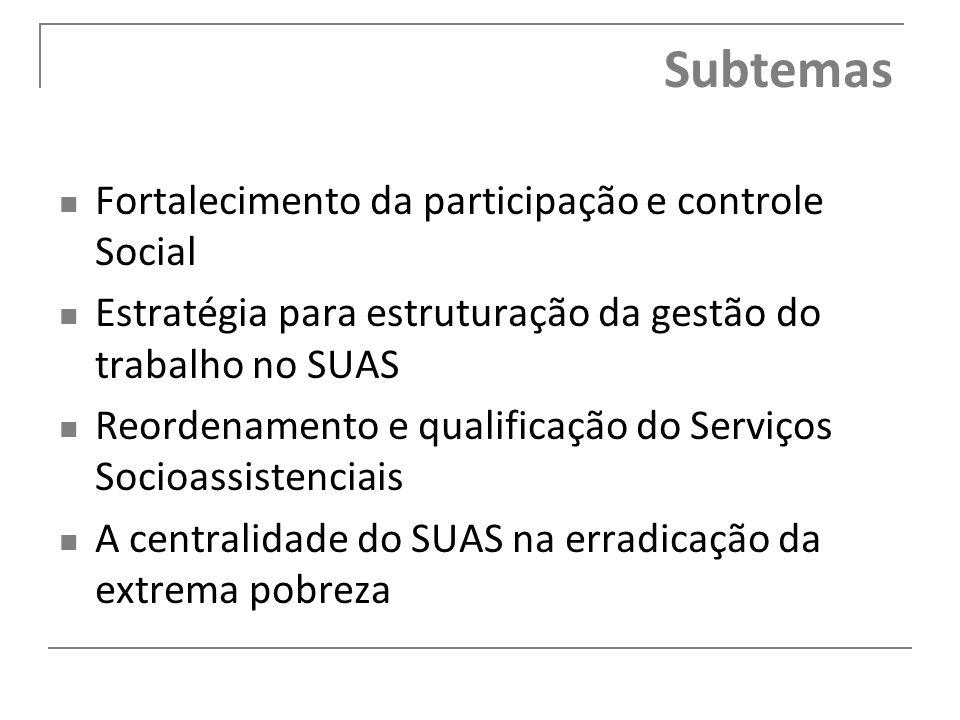 Subtemas Fortalecimento da participação e controle Social Estratégia para estruturação da gestão do trabalho no SUAS Reordenamento e qualificação do S