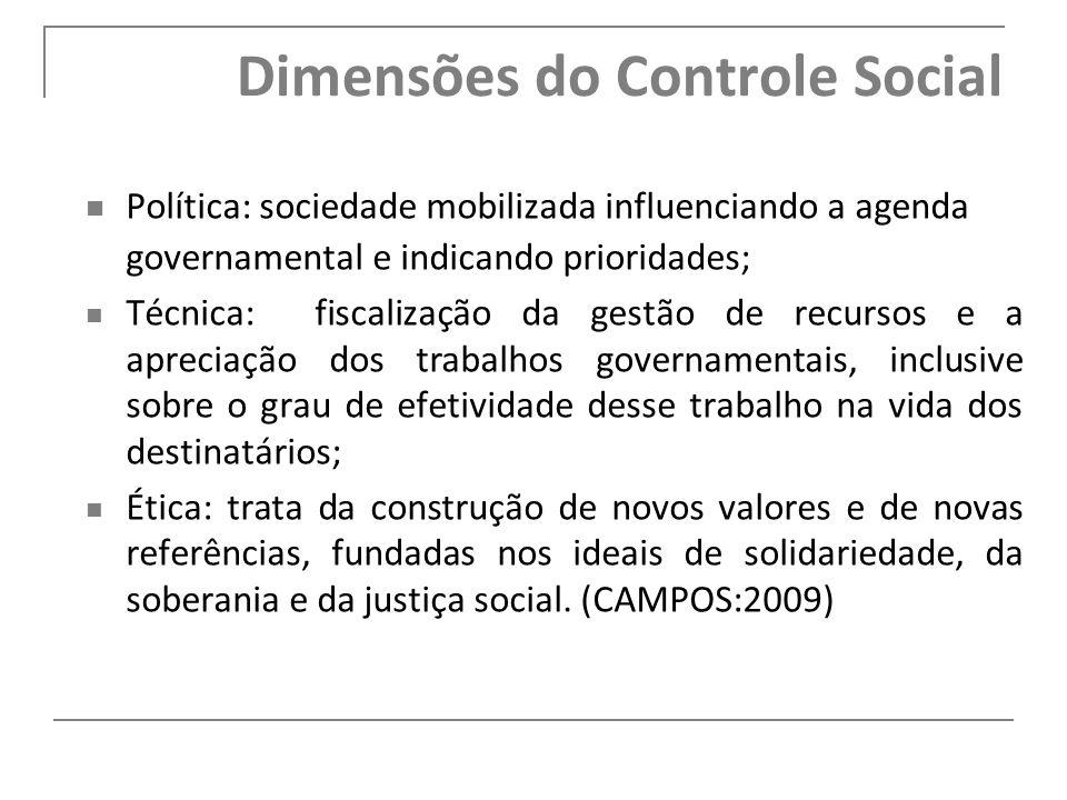 Dimensões do Controle Social Política: sociedade mobilizada influenciando a agenda governamental e indicando prioridades; Técnica: fiscalização da ges