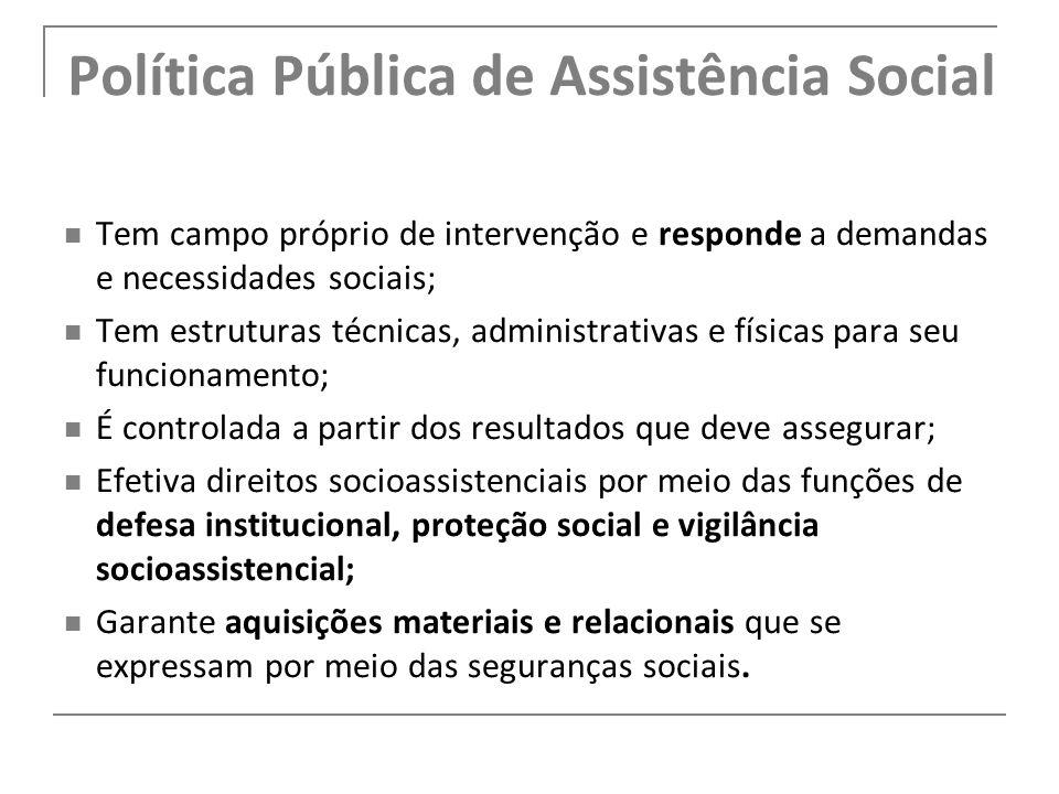 Política Pública de Assistência Social 34 Tem campo próprio de intervenção e responde a demandas e necessidades sociais; Tem estruturas técnicas, admi