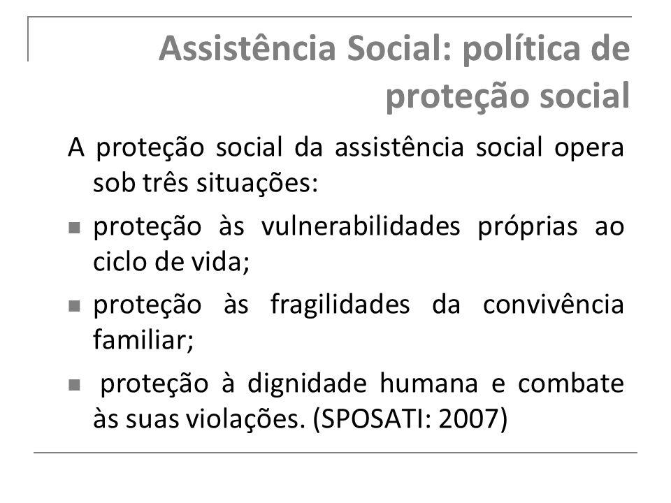 Assistência Social: política de proteção social A proteção social da assistência social opera sob três situações: proteção às vulnerabilidades própria