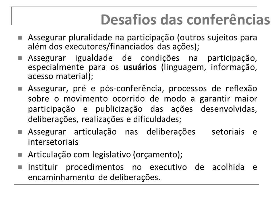 Assegurar pluralidade na participação (outros sujeitos para além dos executores/financiados das ações); Assegurar igualdade de condições na participaç