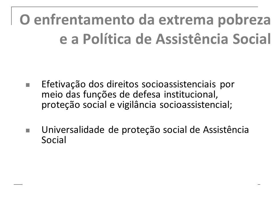 O enfrentamento da extrema pobreza e a Política de Assistência Social Efetivação dos direitos socioassistenciais por meio das funções de defesa instit