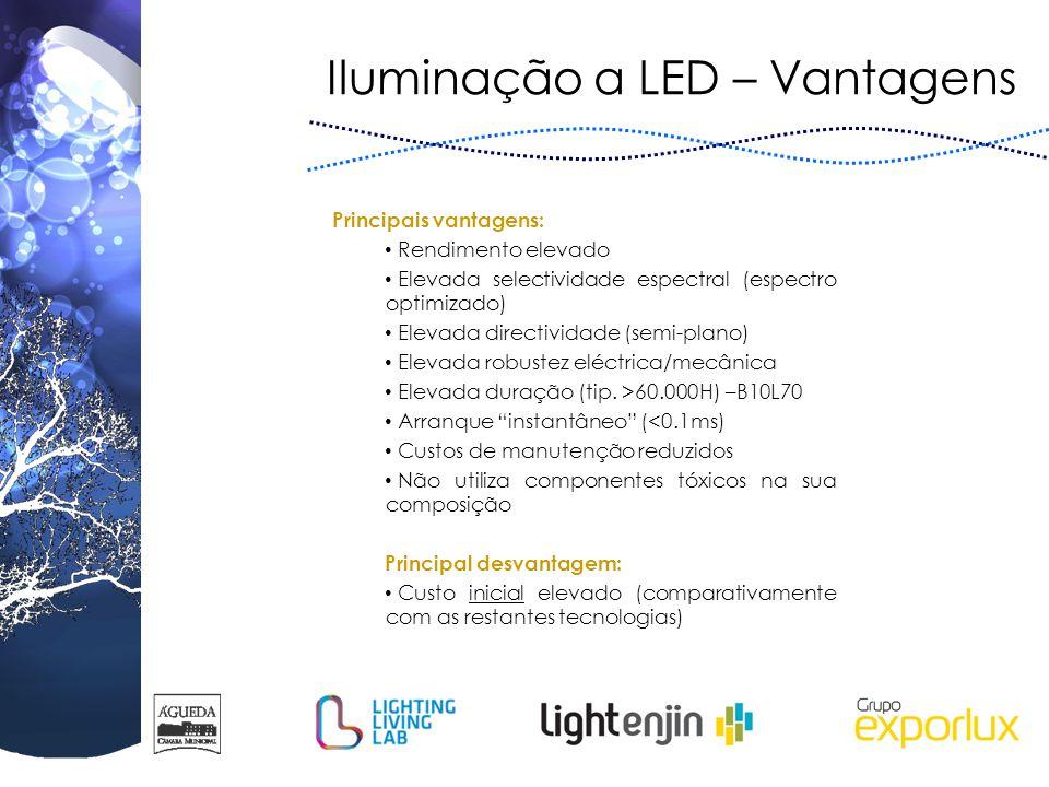 Iluminação a LED – Vantagens Principais vantagens: Rendimento elevado Elevada selectividade espectral (espectro optimizado) Elevada directividade (sem