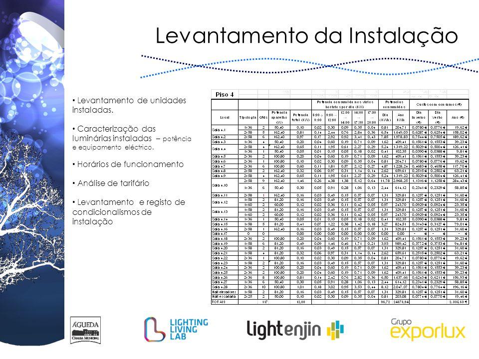 Levantamento da Instalação Levantamento de unidades instaladas. Caracterização das luminárias instaladas – potência e equipamento eléctrico. Horários