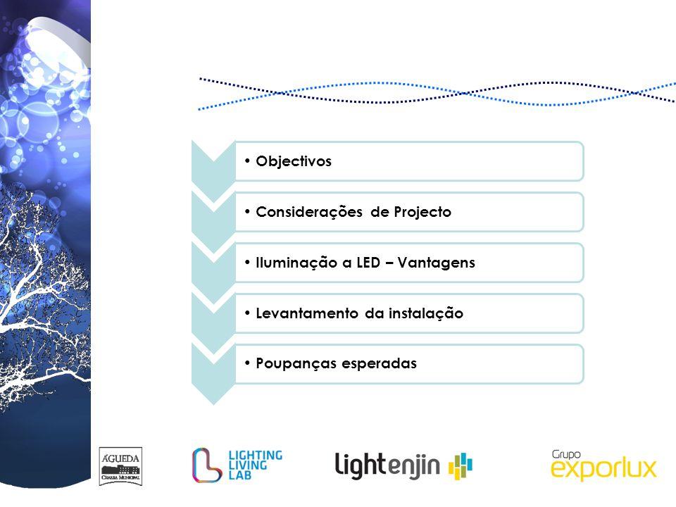 Objectivos Considerações de Projecto Iluminação a LED – Vantagens Levantamento da instalação Poupanças esperadas