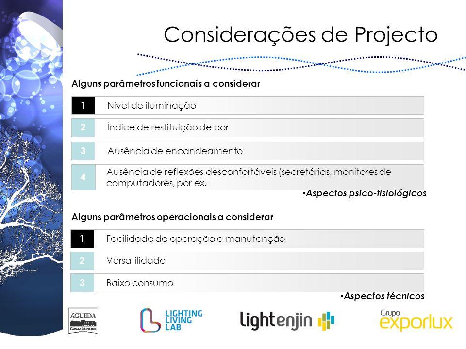 Considerações de Projecto Alguns parâmetros funcionais a considerar Nível de iluminação Índice de restituição de cor Ausência de encandeamento 1 2 3 A