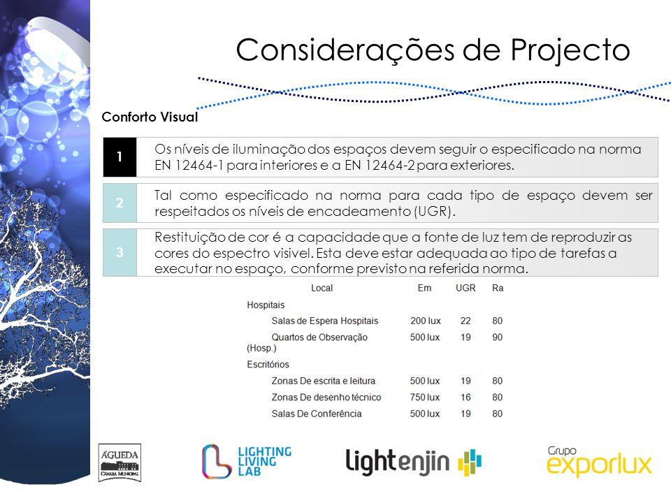Considerações de Projecto Conforto Visual Os níveis de iluminação dos espaços devem seguir o especificado na norma EN 12464-1 para interiores e a EN 1