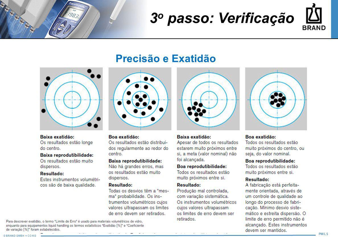© BRAND GMBH + CO KG PM/LS 3 o passo: Verificação Precisão e Exatidão