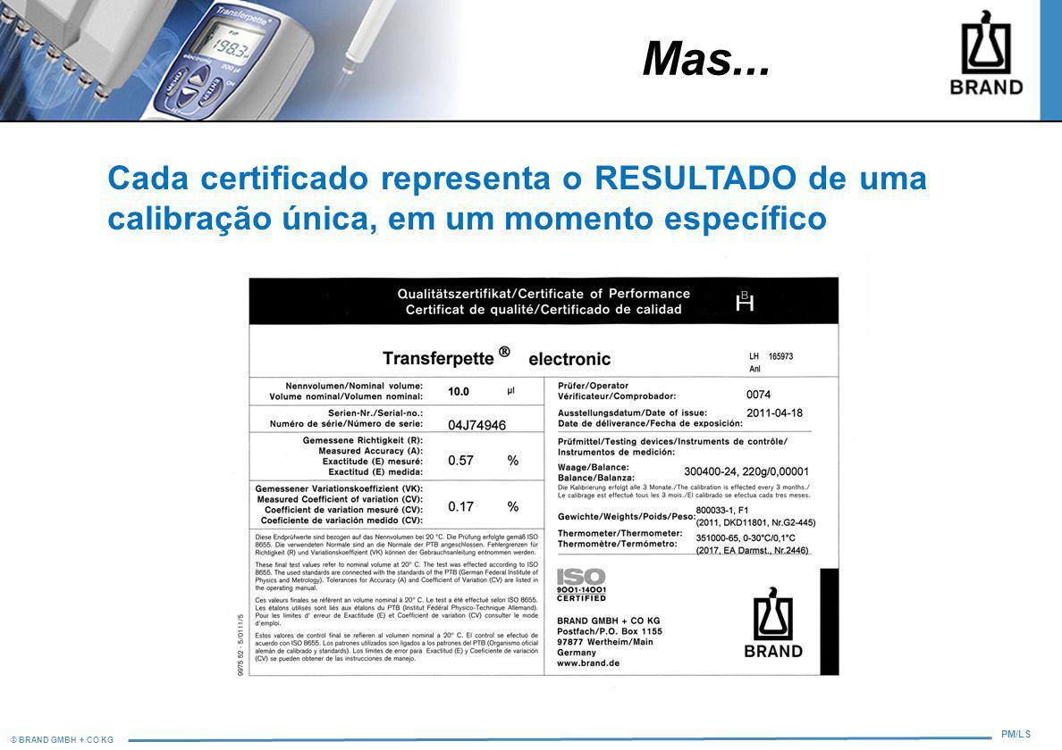 © BRAND GMBH + CO KG PM/LS Cada certificado representa o RESULTADO de uma calibração única, em um momento específico Mas...