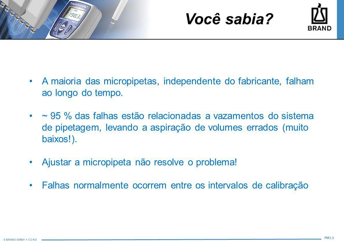 © BRAND GMBH + CO KG PM/LS A maioria das micropipetas, independente do fabricante, falham ao longo do tempo. ~ 95 % das falhas estão relacionadas a va