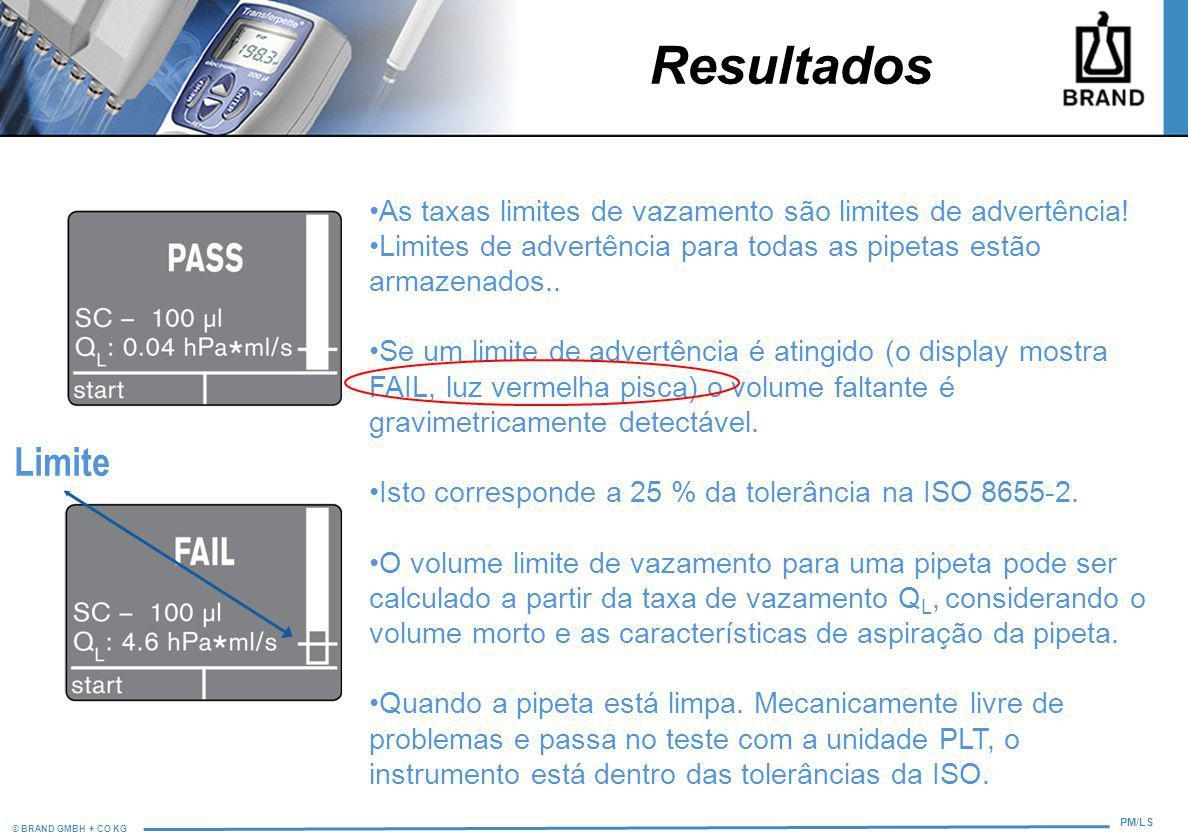 © BRAND GMBH + CO KG PM/LS Resultados As taxas limites de vazamento são limites de advertência! Limites de advertência para todas as pipetas estão arm