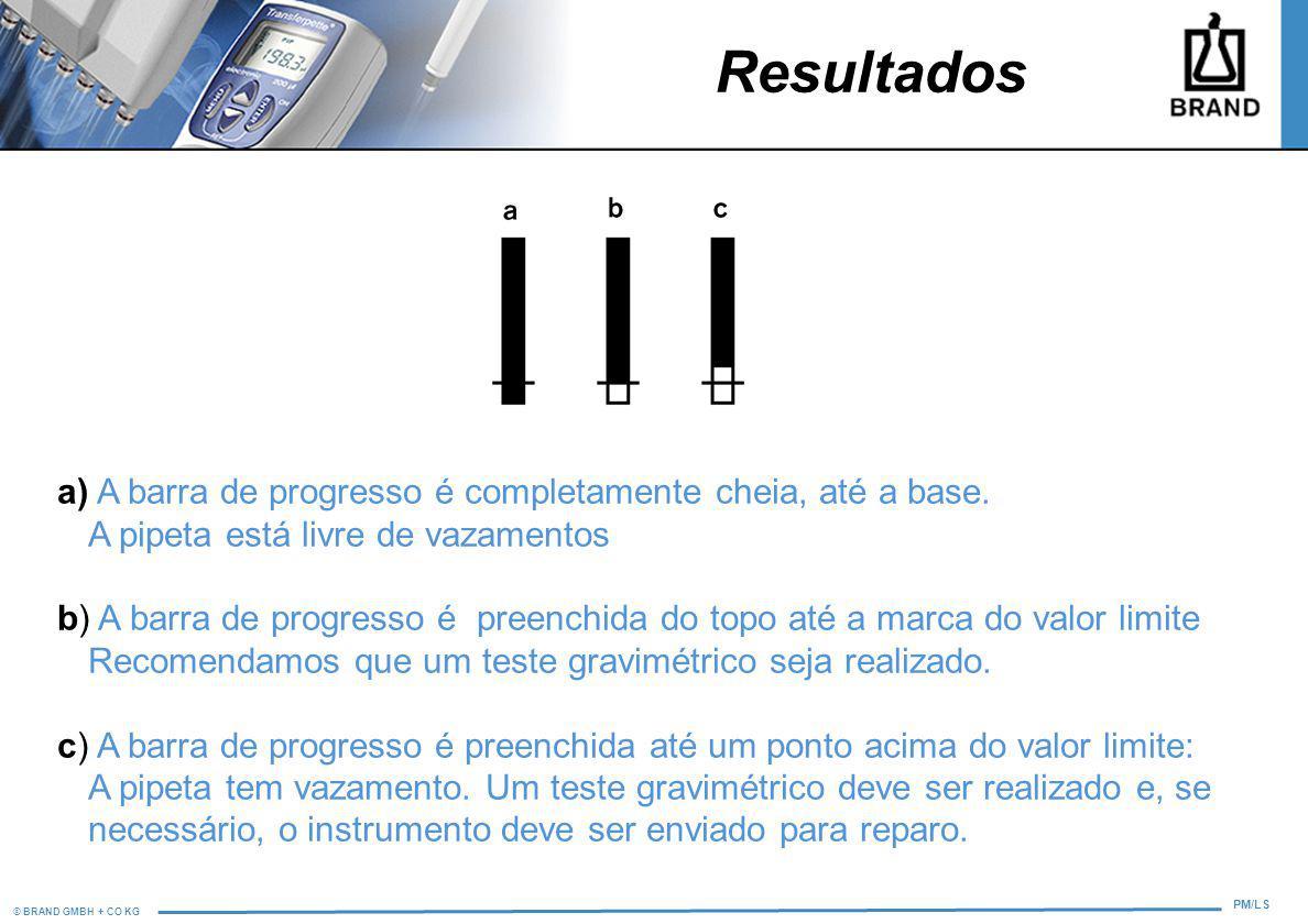 © BRAND GMBH + CO KG PM/LS Resultados a) A barra de progresso é completamente cheia, até a base. A pipeta está livre de vazamentos b) A barra de progr