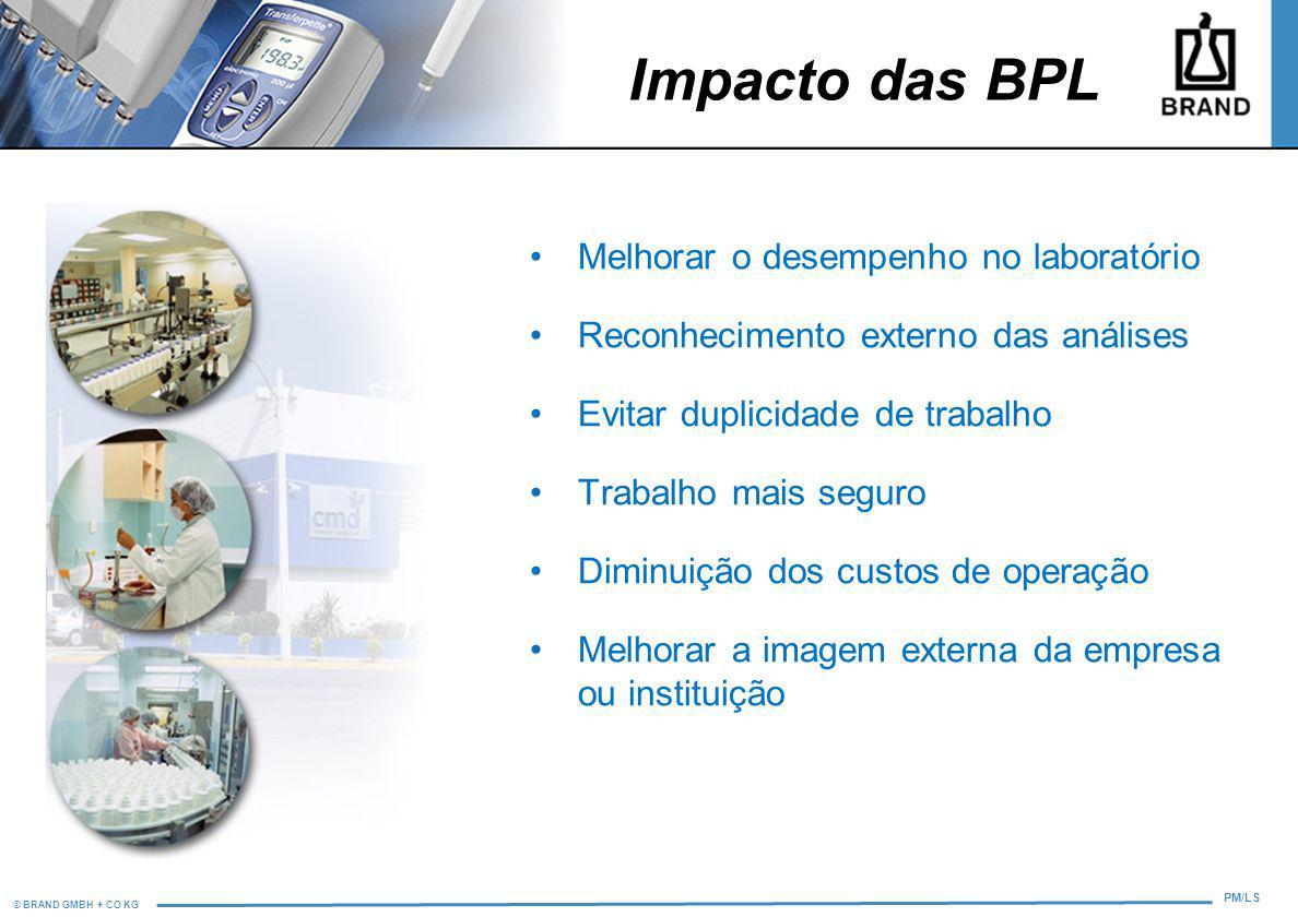 © BRAND GMBH + CO KG PM/LS Melhorar o desempenho no laboratório Reconhecimento externo das análises Evitar duplicidade de trabalho Trabalho mais segur