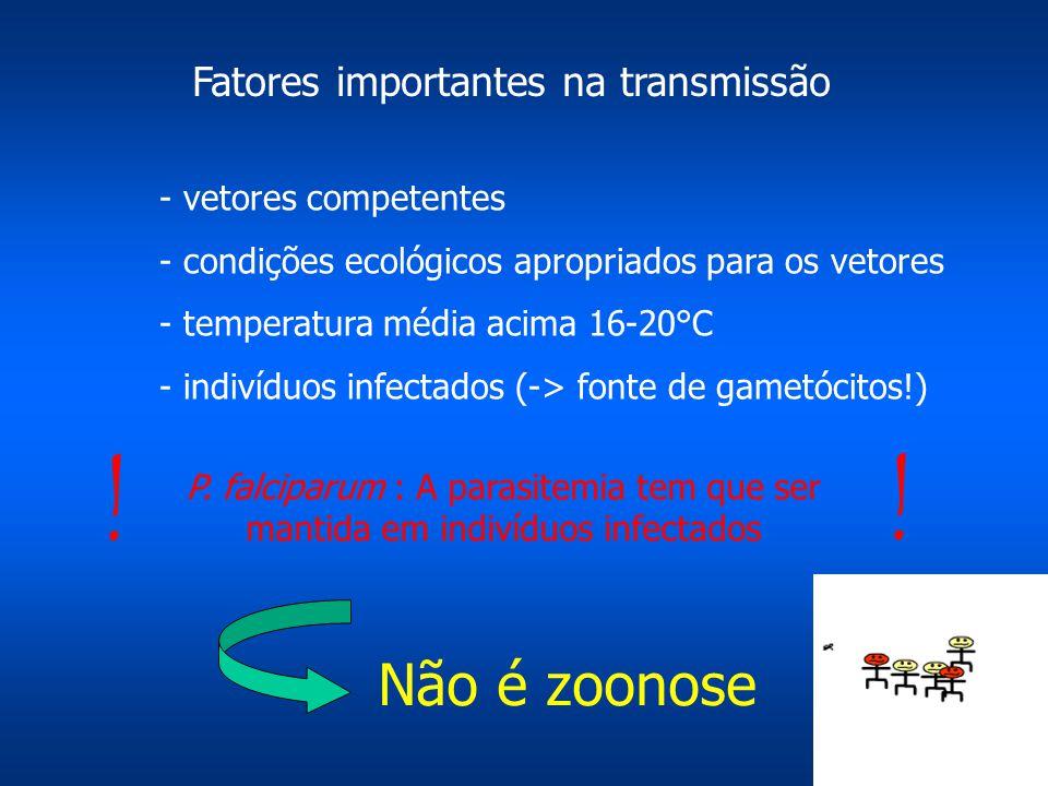 - vetores competentes - condições ecológicos apropriados para os vetores - temperatura média acima 16-20°C - indivíduos infectados (-> fonte de gametó