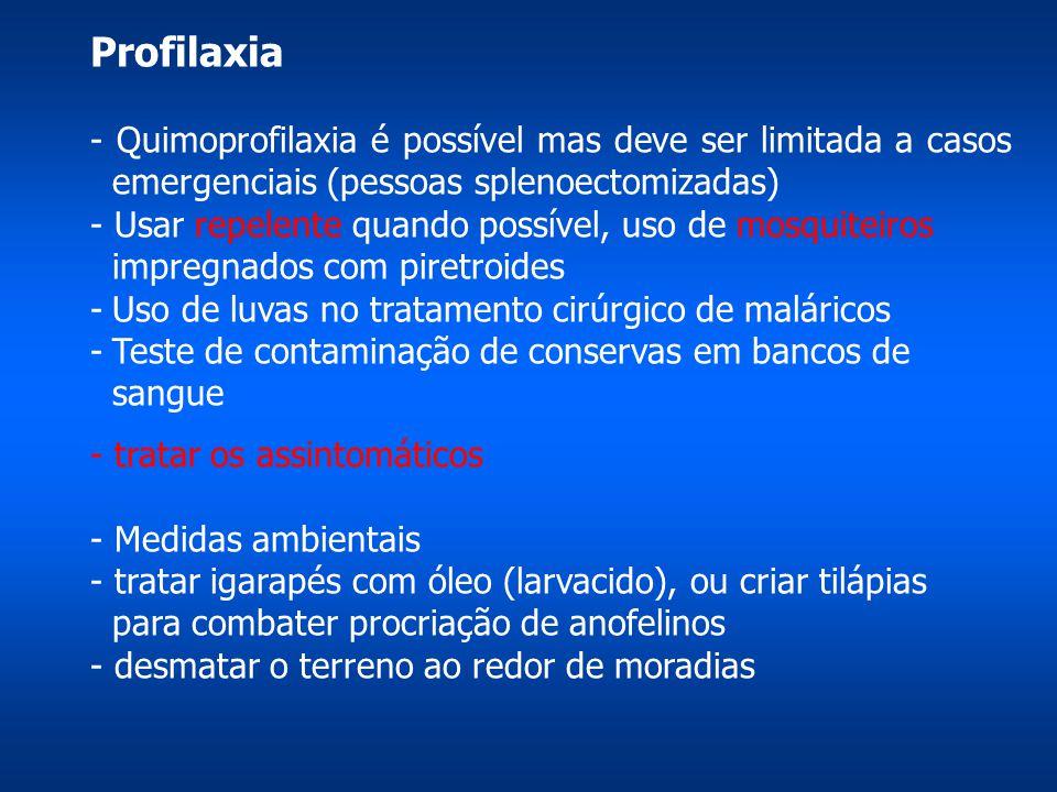 Profilaxia - Quimoprofilaxia é possível mas deve ser limitada a casos emergenciais (pessoas splenoectomizadas) - Usar repelente quando possível, uso d
