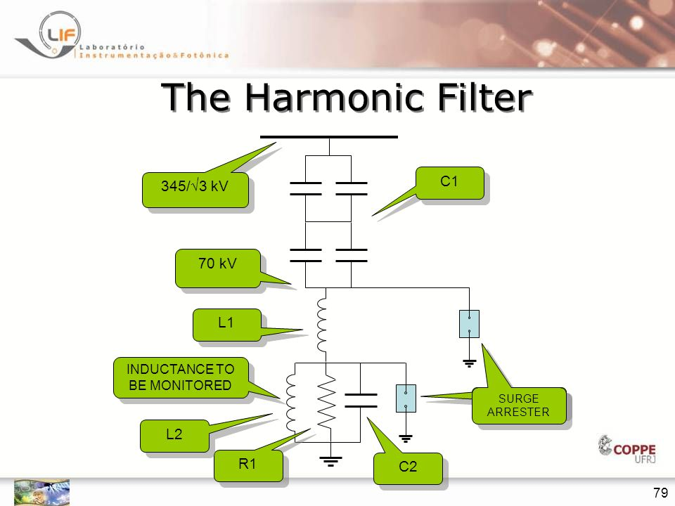 79 The Harmonic Filter INDUCTANCE TO BE MONITORED L1 70 kV 345/  3 kV R1 L2 C1 C2 SURGE ARRESTER