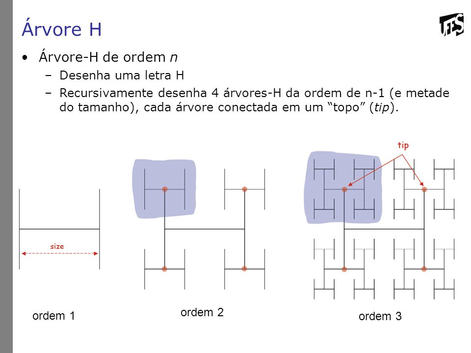 Árvore-H de ordem n –Desenha uma letra H –Recursivamente desenha 4 árvores-H da ordem de n-1 (e metade do tamanho), cada árvore conectada em um topo (tip).