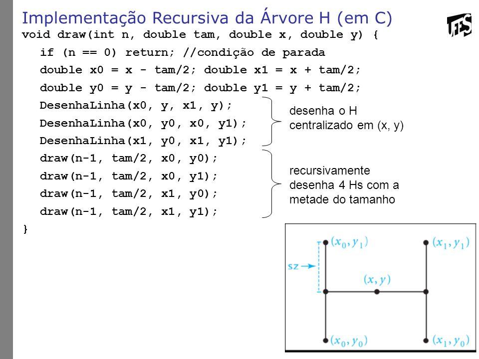 Implementação Recursiva da Árvore H (em C) void draw(int n, double tam, double x, double y) { if (n == 0) return; //condição de parada double x0 = x - tam/2; double x1 = x + tam/2; double y0 = y - tam/2; double y1 = y + tam/2; DesenhaLinha(x0, y, x1, y); DesenhaLinha(x0, y0, x0, y1); DesenhaLinha(x1, y0, x1, y1); draw(n-1, tam/2, x0, y0); draw(n-1, tam/2, x0, y1); draw(n-1, tam/2, x1, y0); draw(n-1, tam/2, x1, y1); } desenha o H centralizado em (x, y) recursivamente desenha 4 Hs com a metade do tamanho