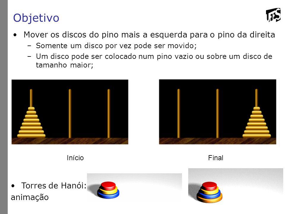 Objetivo Mover os discos do pino mais a esquerda para o pino da direita –Somente um disco por vez pode ser movido; –Um disco pode ser colocado num pino vazio ou sobre um disco de tamanho maior; InícioFinal Torres de Hanói: animação
