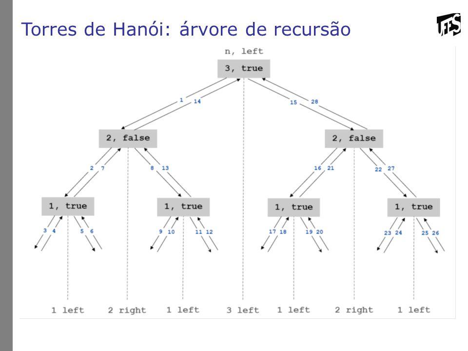 Torres de Hanói: árvore de recursão