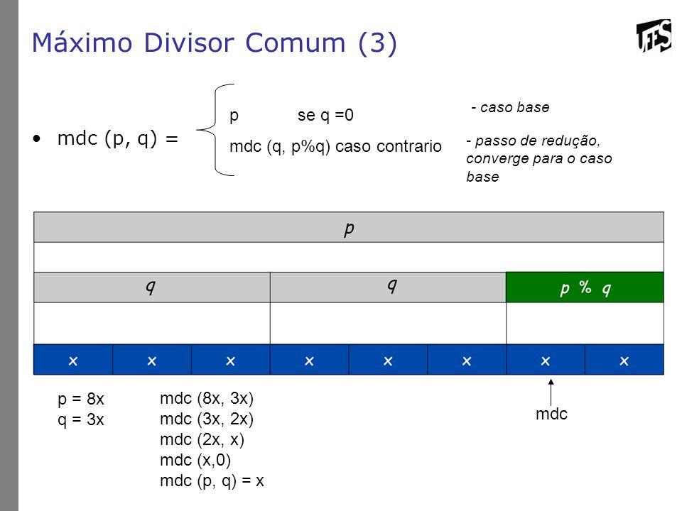 Máximo Divisor Comum (3) mdc (p, q) = pse q =0 mdc (q, p%q) caso contrario - caso base - passo de redução, converge para o caso base p = 8x q = 3x mdc mdc (8x, 3x) mdc (3x, 2x) mdc (2x, x) mdc (x,0) mdc (p, q) = x