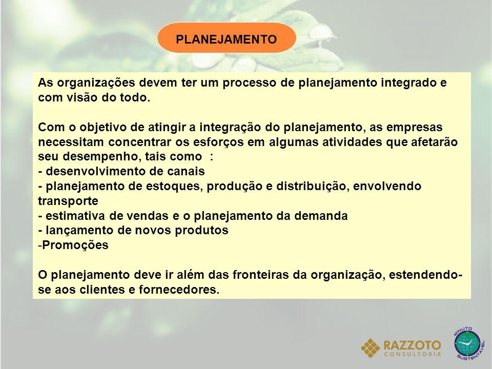 As organizações devem ter um processo de planejamento integrado e com visão do todo. Com o objetivo de atingir a integração do planejamento, as empres