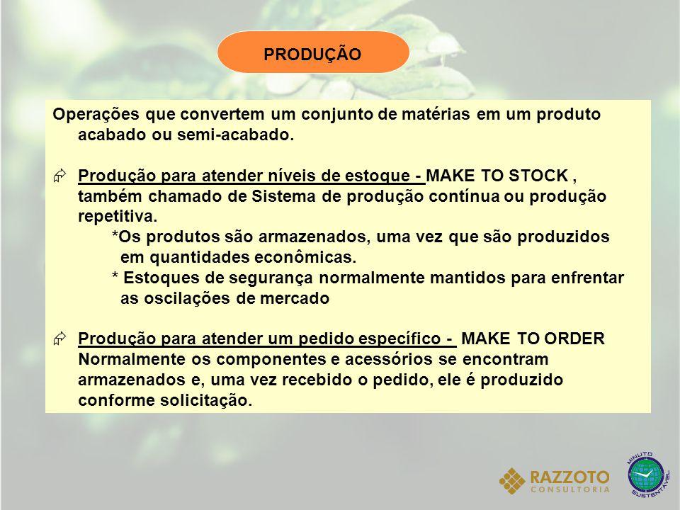 Operações que convertem um conjunto de matérias em um produto acabado ou semi-acabado.  Produção para atender níveis de estoque - MAKE TO STOCK, tamb