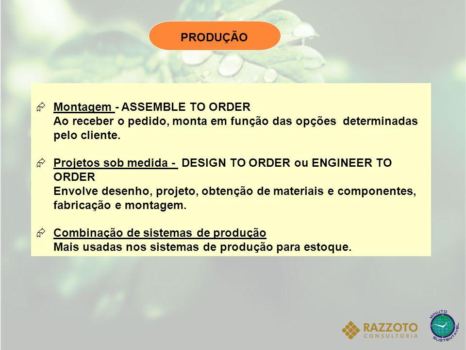  Montagem - ASSEMBLE TO ORDER Ao receber o pedido, monta em função das opções determinadas pelo cliente.  Projetos sob medida - DESIGN TO ORDER ou E