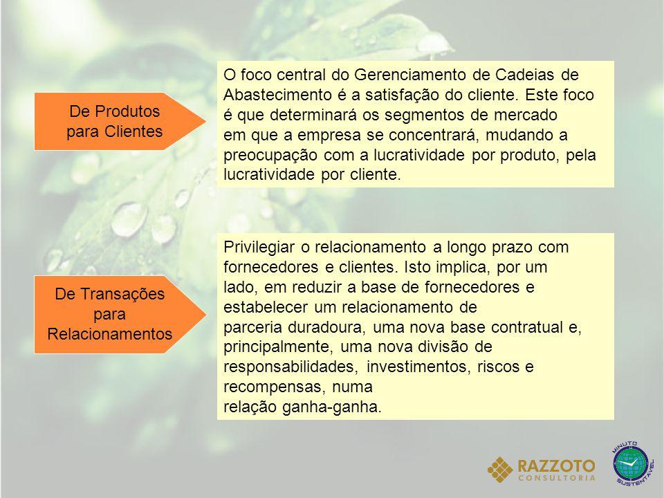De Produtos para Clientes O foco central do Gerenciamento de Cadeias de Abastecimento é a satisfação do cliente. Este foco é que determinará os segmen