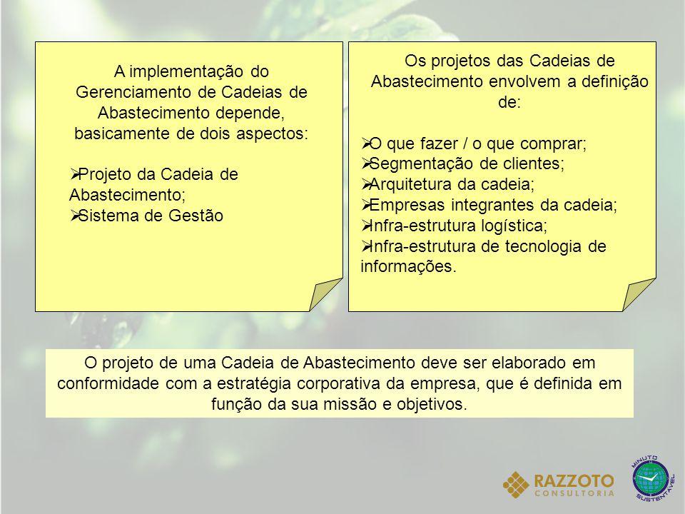 A implementação do Gerenciamento de Cadeias de Abastecimento depende, basicamente de dois aspectos:  Projeto da Cadeia de Abastecimento;  Sistema de
