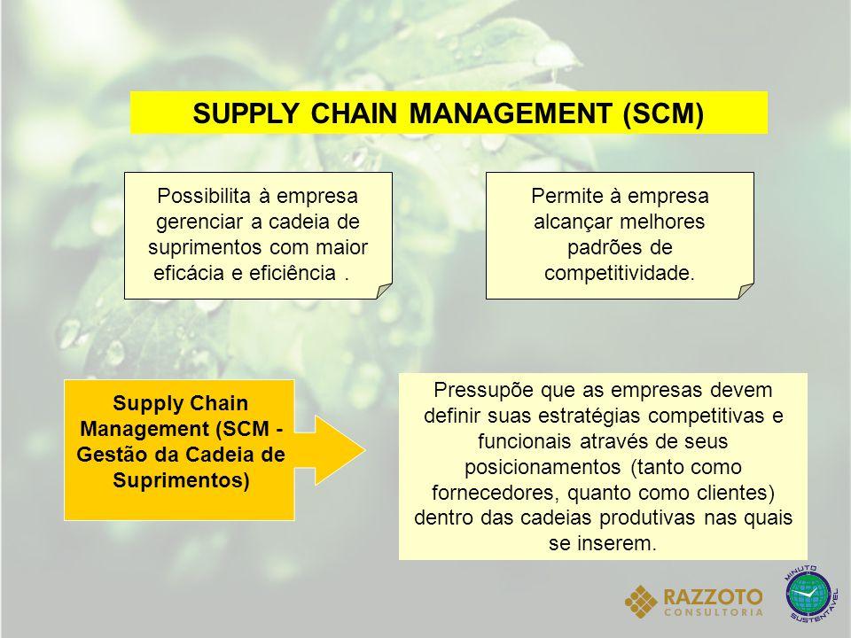 Possibilita à empresa gerenciar a cadeia de suprimentos com maior eficácia e eficiência. SUPPLY CHAIN MANAGEMENT (SCM) Permite à empresa alcançar melh